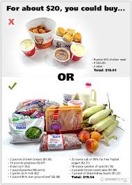 healthy food kfc